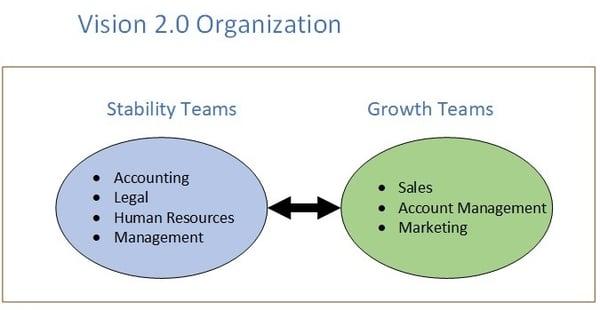Vision 2.0 team sets-1